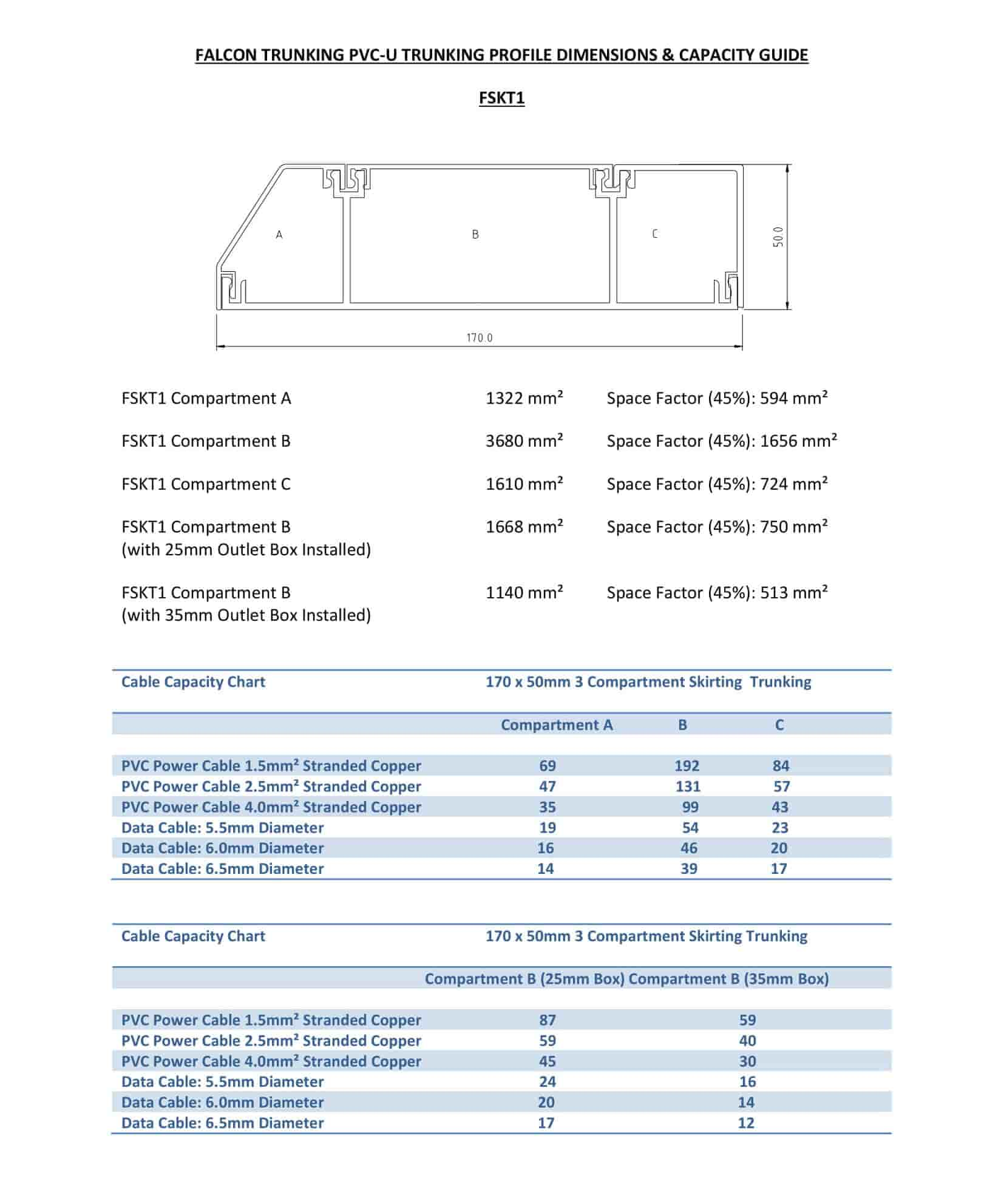 Merlin FSKT1 Cable Skirting Capacities for Cable Management Systems at Falcon Trunking.